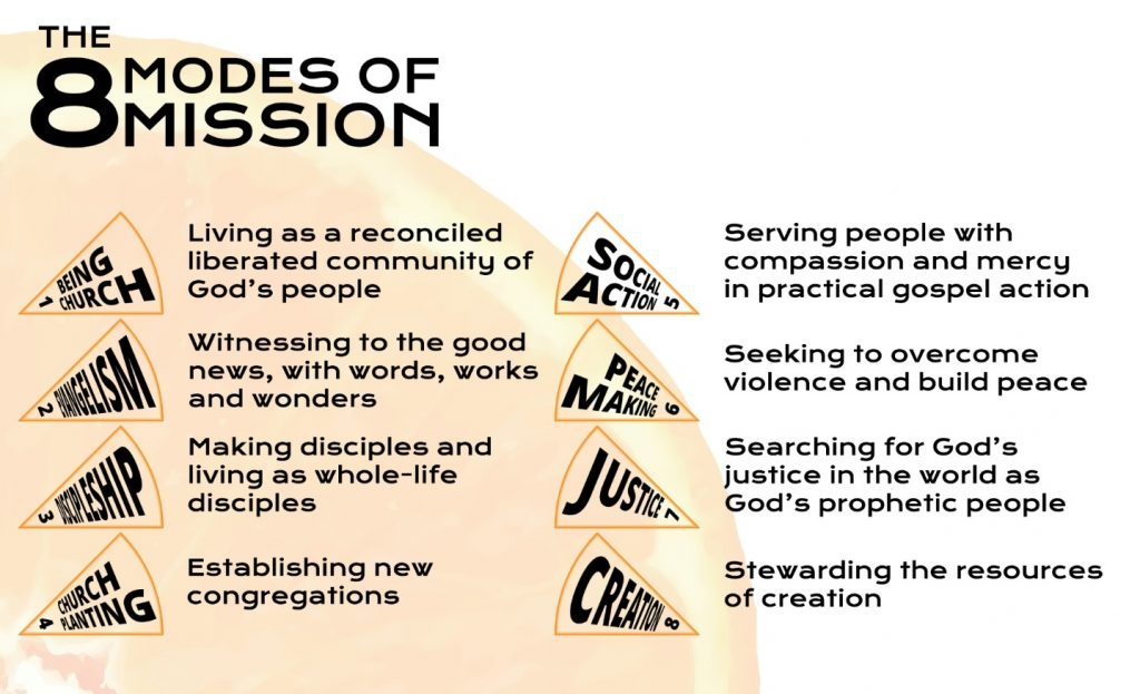 8-modes-of-mission